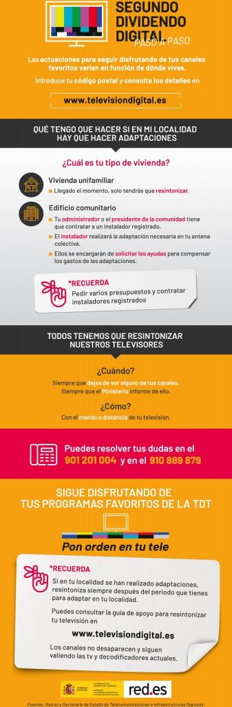 infografia_2DD_Paso_1
